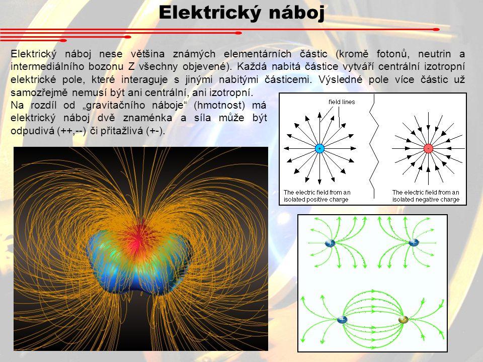 Elektrický náboj Elektrický náboj nese většina známých elementárních částic (kromě fotonů, neutrin a intermediálního bozonu Z všechny objevené).
