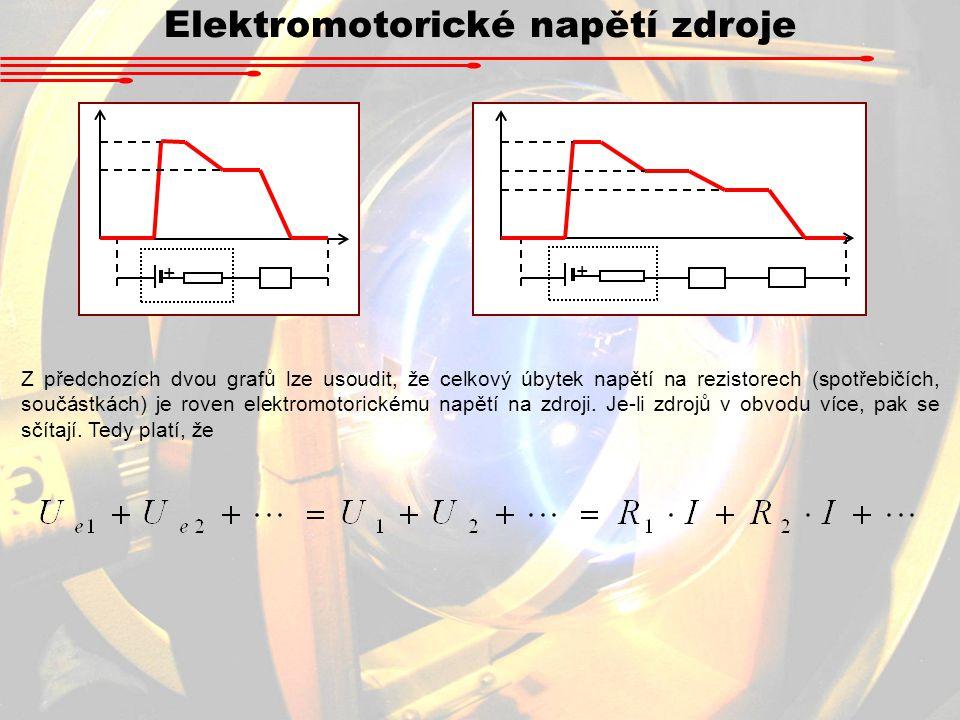 Elektromotorické napětí zdroje Z předchozích dvou grafů lze usoudit, že celkový úbytek napětí na rezistorech (spotřebičích, součástkách) je roven elektromotorickému napětí na zdroji.