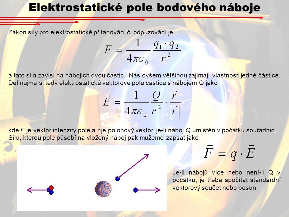 Elektrostatické pole bodového náboje Zákon síly pro elektrostatické přitahování či odpuzování je a tato síla závisí na nábojích dvou částic.