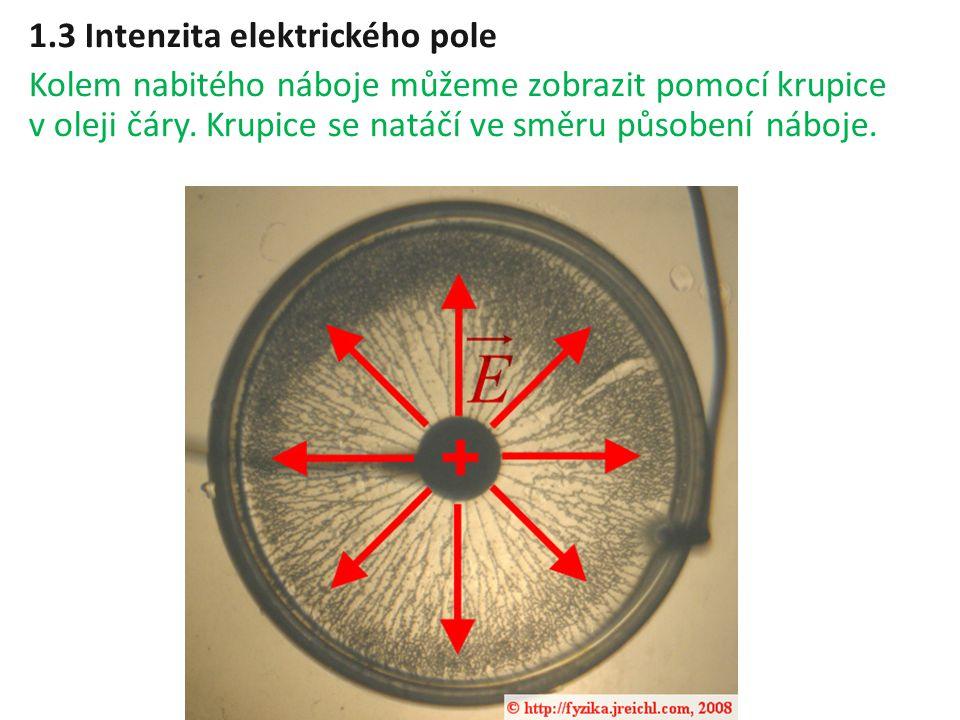 1.3 Intenzita elektrického pole Kolem nabitého náboje můžeme zobrazit pomocí krupice v oleji čáry. Krupice se natáčí ve směru působení náboje.
