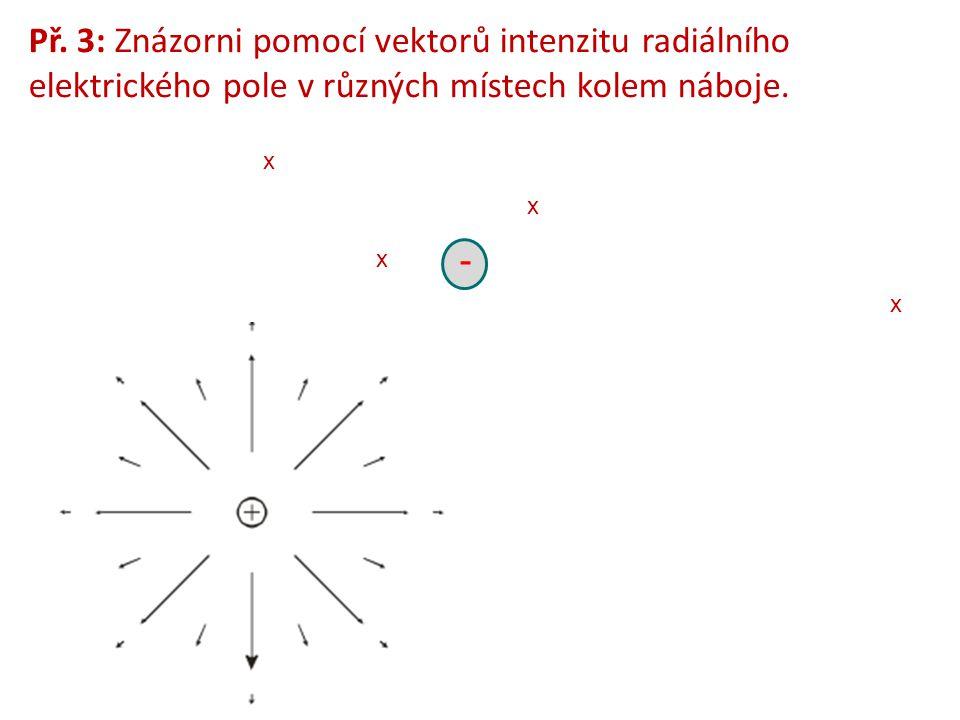 Př. 3: Znázorni pomocí vektorů intenzitu radiálního elektrického pole v různých místech kolem náboje. - x x x x