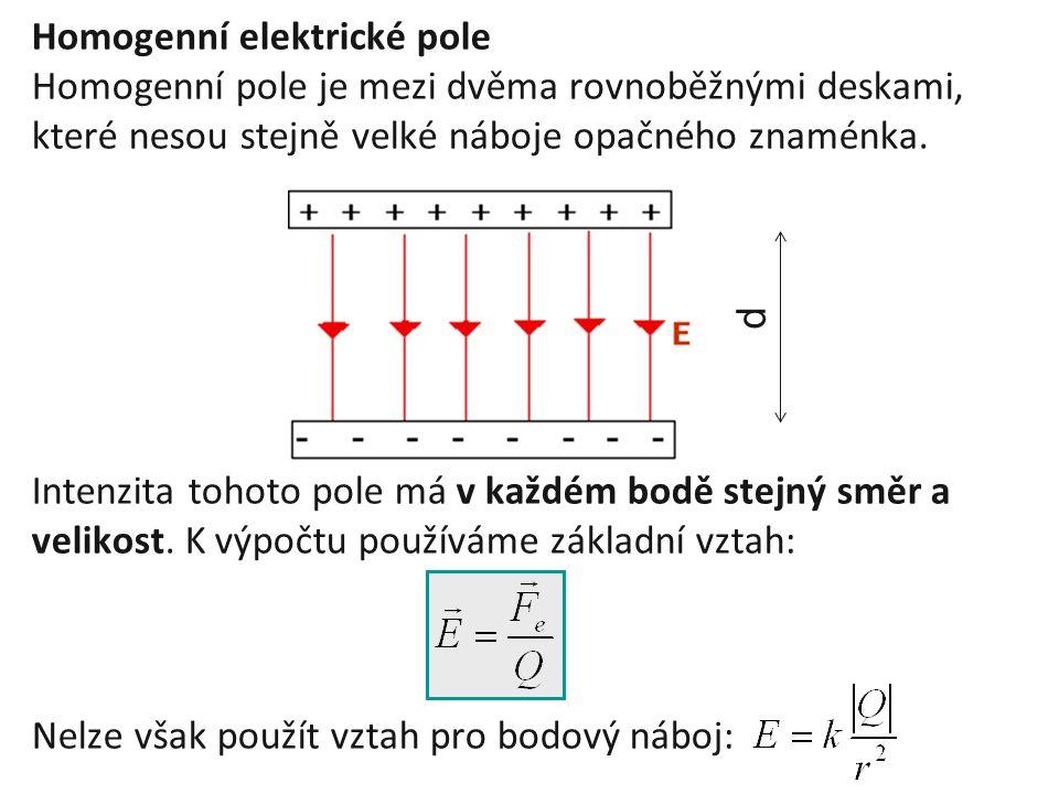 Homogenní elektrické pole Homogenní pole je mezi dvěma rovnoběžnými deskami, které nesou stejně velké náboje opačného znaménka. Intenzita tohoto pole
