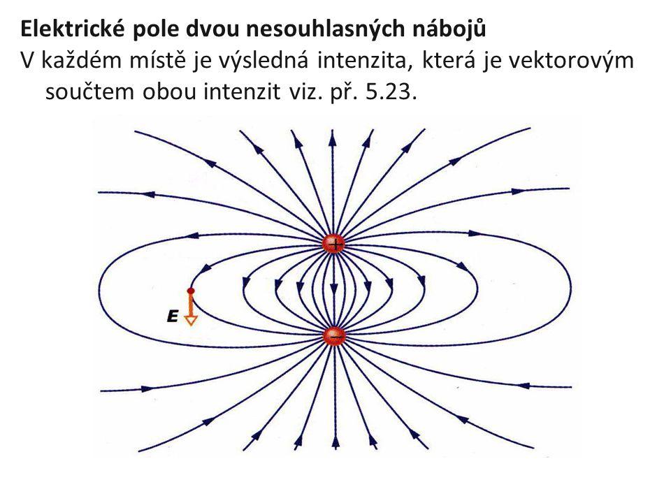 Elektrické pole dvou nesouhlasných nábojů V každém místě je výsledná intenzita, která je vektorovým součtem obou intenzit viz. př. 5.23.