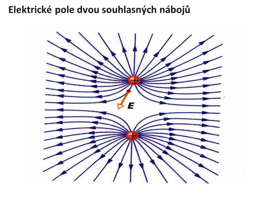 Elektrické pole dvou souhlasných nábojů