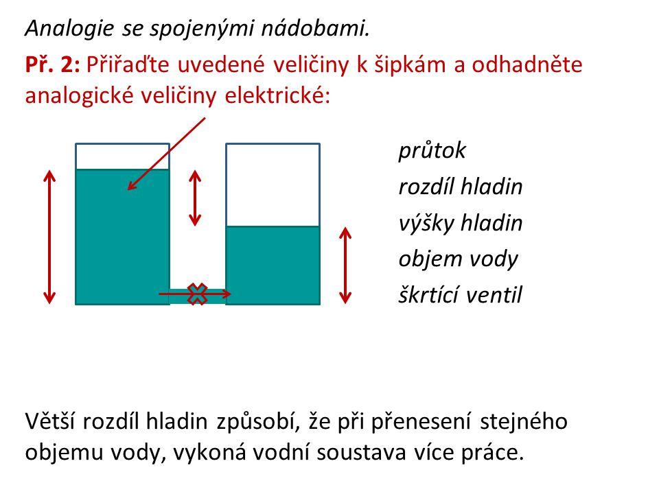 Analogie se spojenými nádobami. Př. 2: Přiřaďte uvedené veličiny k šipkám a odhadněte analogické veličiny elektrické: Větší rozdíl hladin způsobí, že