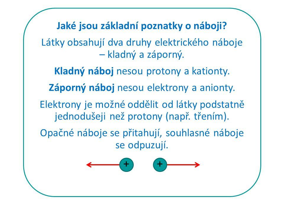 Jaké jsou základní poznatky o náboji? Látky obsahují dva druhy elektrického náboje – kladný a záporný. Kladný náboj nesou protony a kationty. Záporný