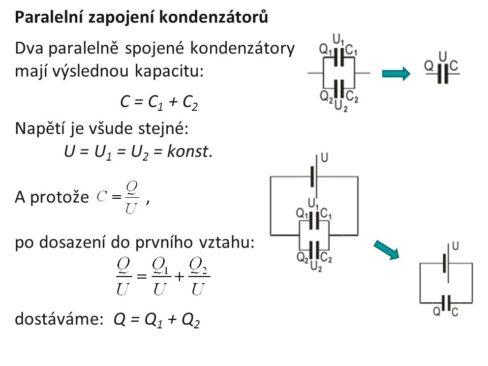 Paralelní zapojení kondenzátorů Dva paralelně spojené kondenzátory mají výslednou kapacitu: C = C 1 + C 2 Napětí je všude stejné: U = U 1 = U 2 = kons