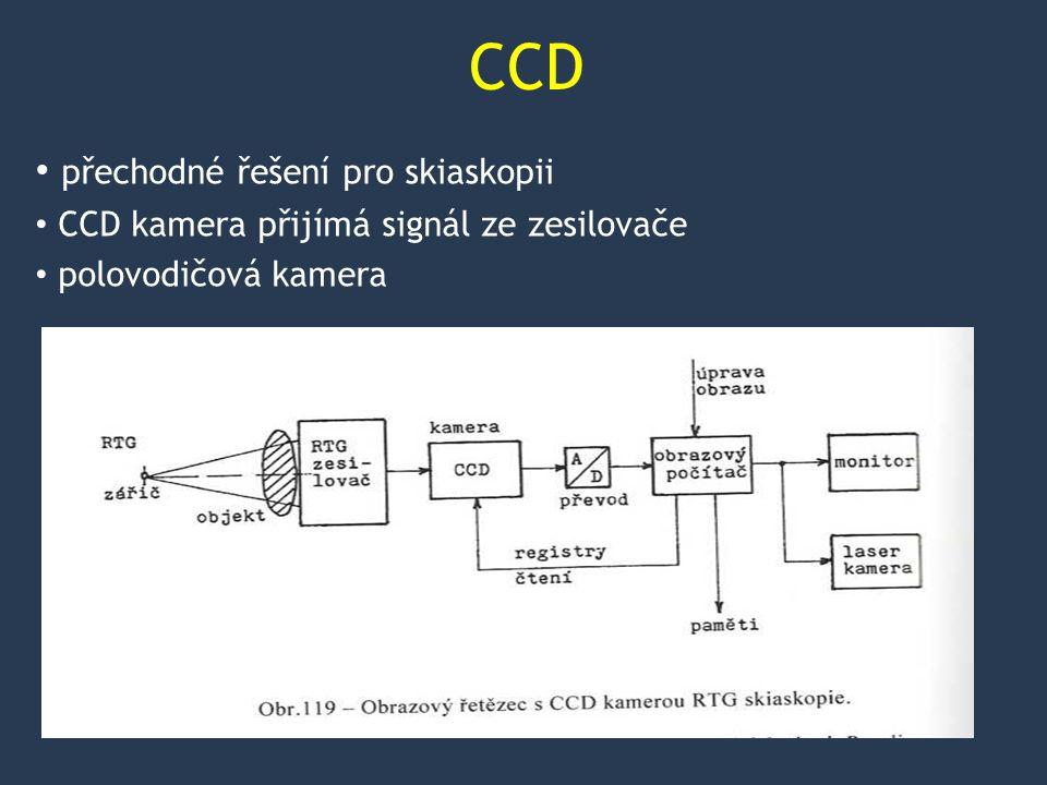 CCD přechodné řešení pro skiaskopii CCD kamera přijímá signál ze zesilovače polovodičová kamera