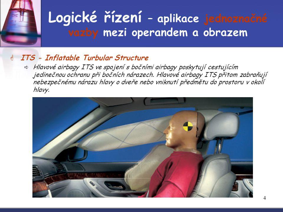 4 Logické řízení – aplikace jednoznačné vazby mezi operandem a obrazem  ITS - Inflatable Turbular Structure  Hlavové airbagy ITS ve spojení s bočním