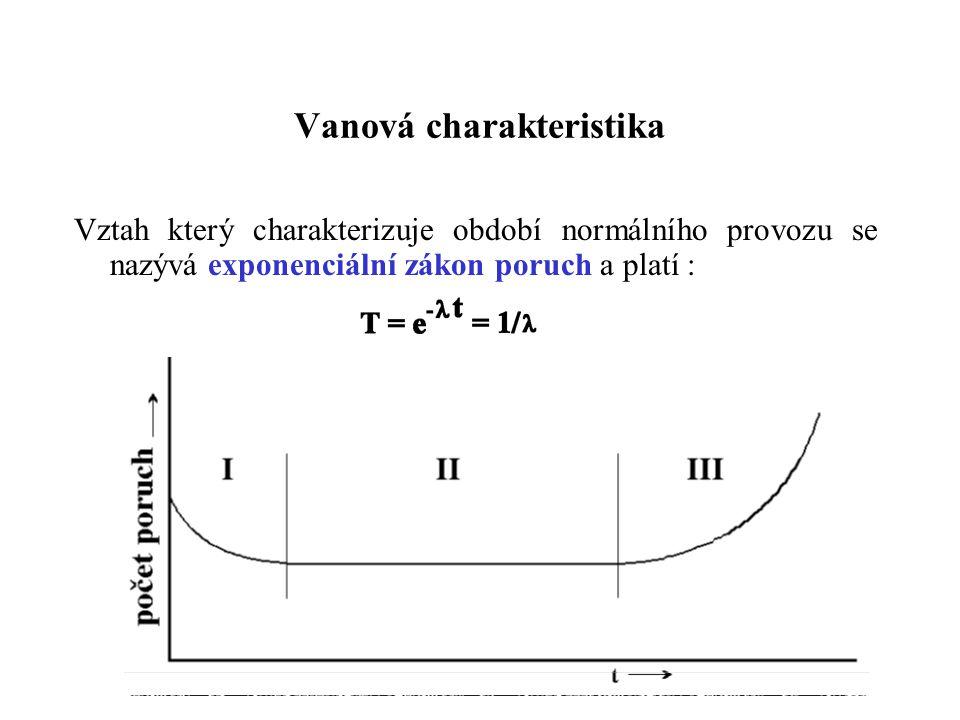Vanová charakteristika Vztah který charakterizuje období normálního provozu se nazývá exponenciální zákon poruch a platí :