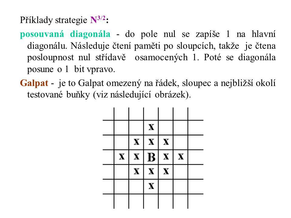 Příklady strategie N 3/2 : posouvaná diagonála - do pole nul se zapíše 1 na hlavní diagonálu. Následuje čtení paměti po sloupcích, takže je čtena posl