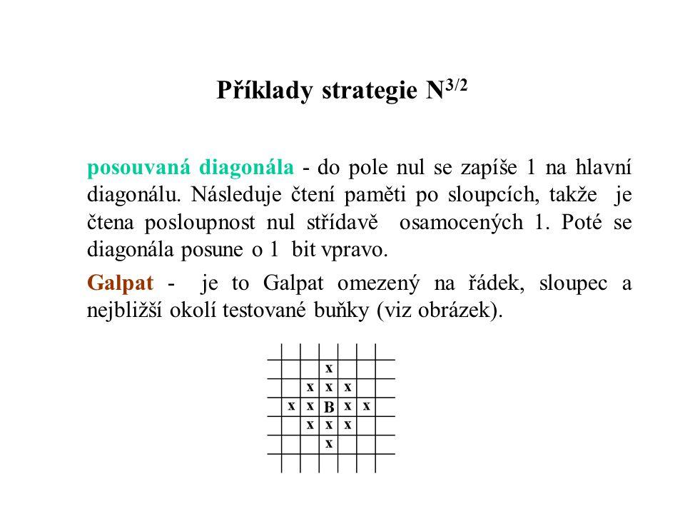 Příklady strategie N 3/2 posouvaná diagonála - do pole nul se zapíše 1 na hlavní diagonálu. Následuje čtení paměti po sloupcích, takže je čtena poslou