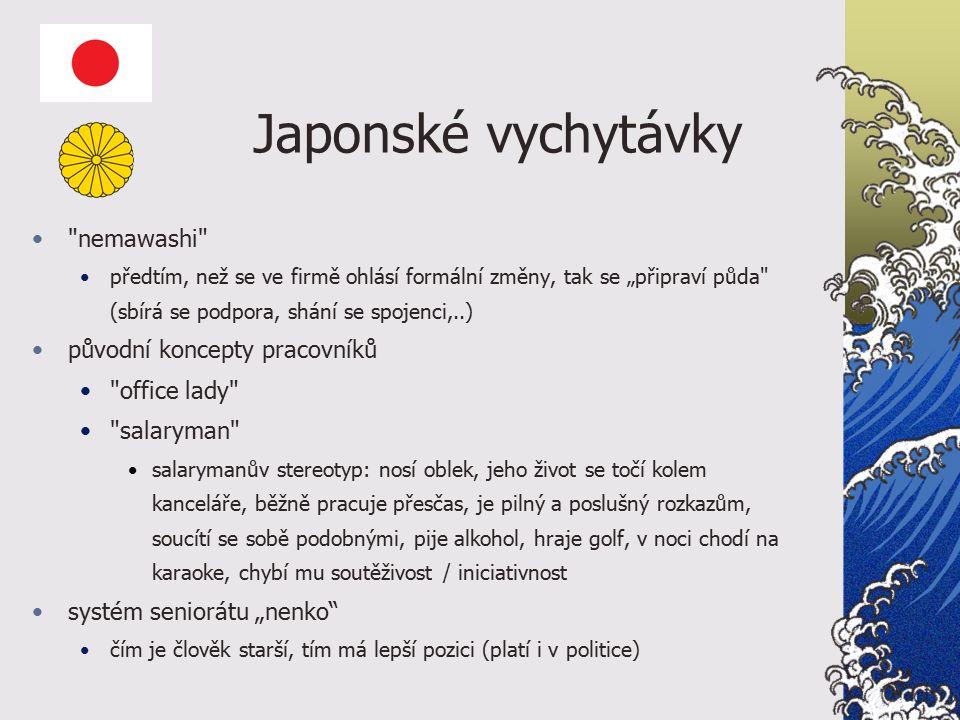 """Japonské vychytávky nemawashi předtím, než se ve firmě ohlásí formální změny, tak se """"připraví půda (sbírá se podpora, shání se spojenci,..) původní koncepty pracovníků office lady salaryman salarymanův stereotyp: nosí oblek, jeho život se točí kolem kanceláře, běžně pracuje přesčas, je pilný a poslušný rozkazům, soucítí se sobě podobnými, pije alkohol, hraje golf, v noci chodí na karaoke, chybí mu soutěživost / iniciativnost systém seniorátu """"nenko čím je člověk starší, tím má lepší pozici (platí i v politice)"""