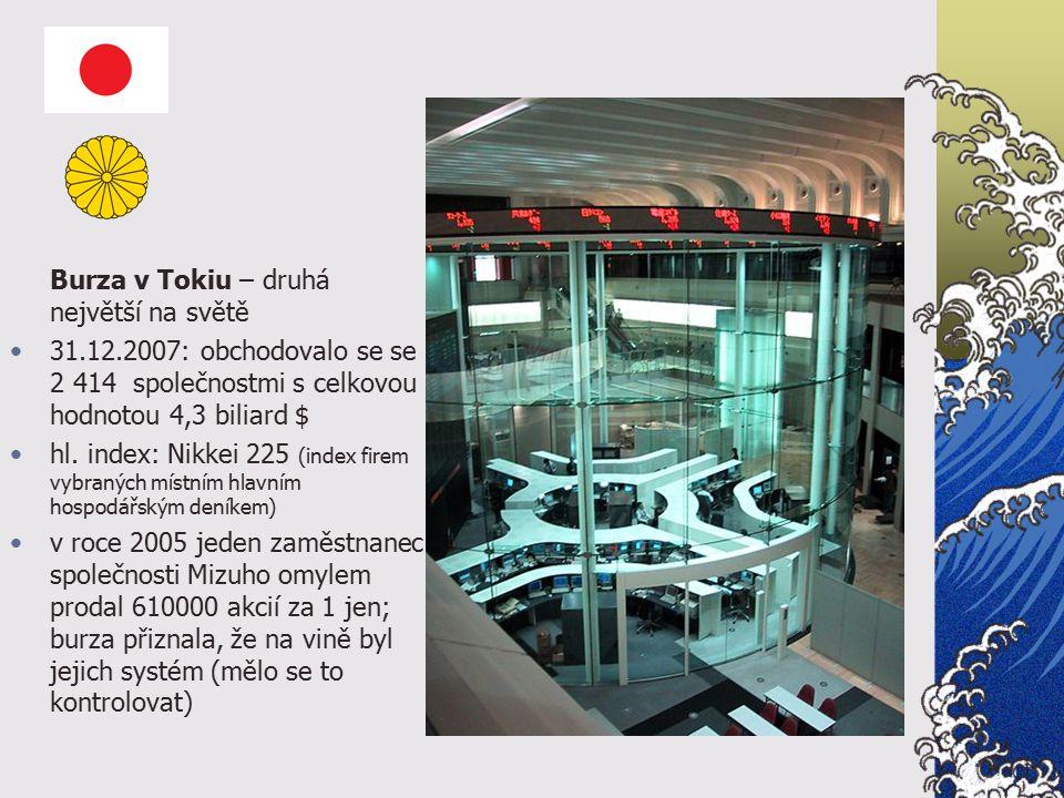 Burza v Tokiu – druhá největší na světě 31.12.2007: obchodovalo se se 2 414 společnostmi s celkovou hodnotou 4,3 biliard $ hl.