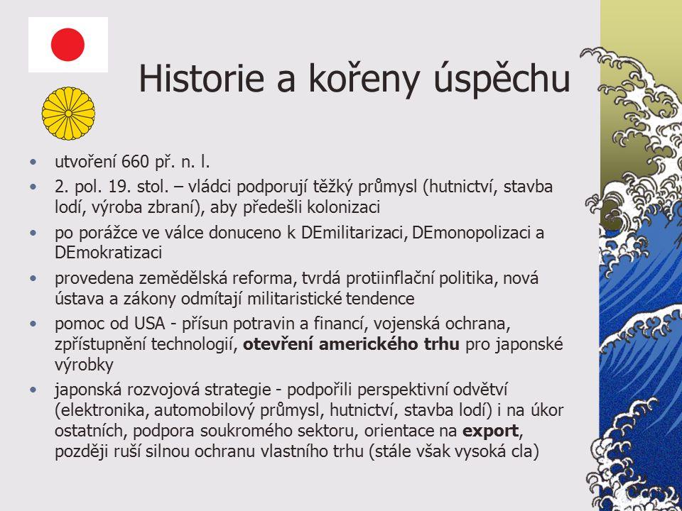 Historie a kořeny úspěchu utvoření 660 př. n. l.