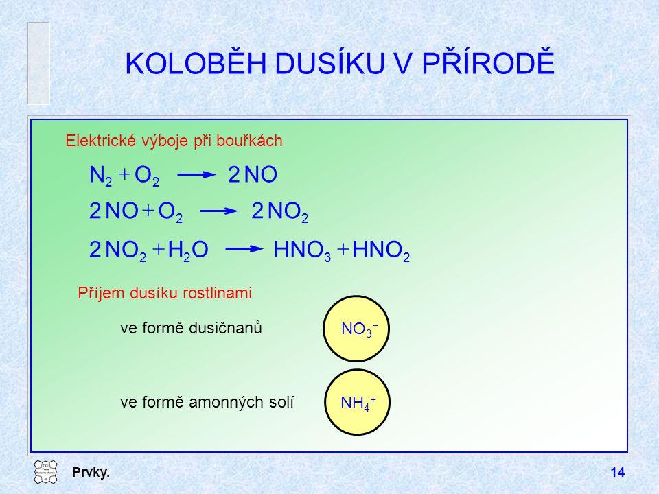 Prvky.14 KOLOBĚH DUSÍKU V PŘÍRODĚ Elektrické výboje při bouřkách ve formě dusičnanů 22 NO2O 2  2ON 22  2322 HNO OHNO2  Příjem dusíku rostlinami NH