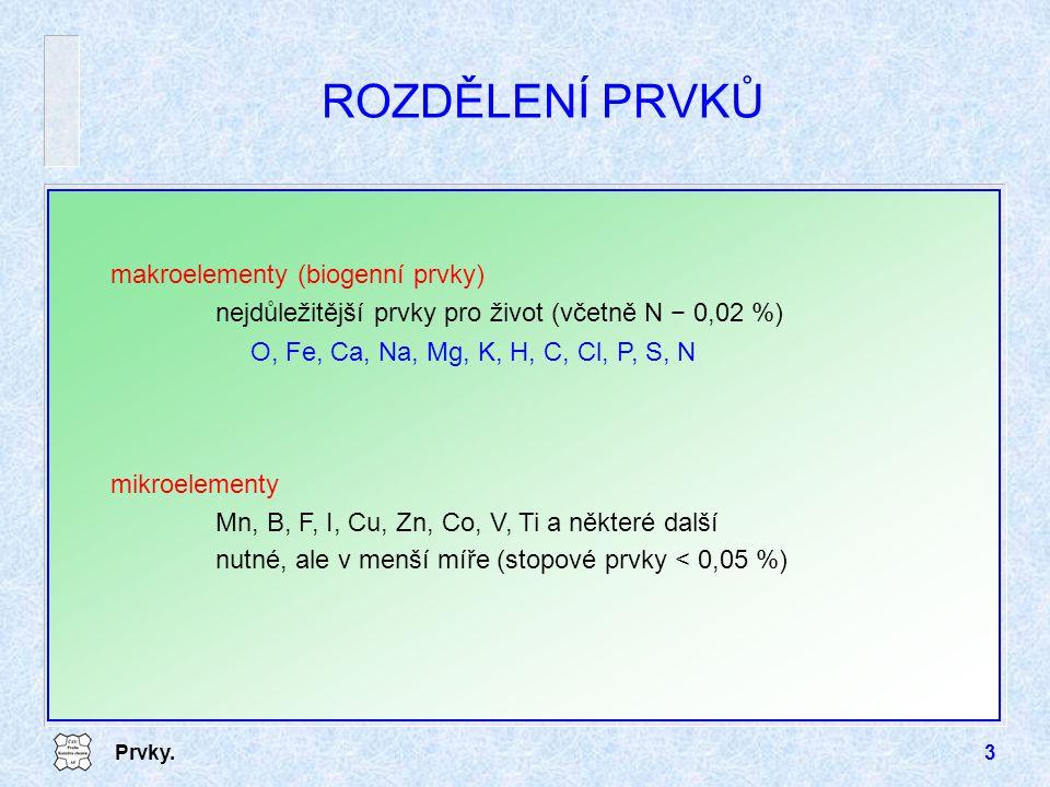 Prvky.3 ROZDĚLENÍ PRVKŮ makroelementy (biogenní prvky) nejdůležitější prvky pro život (včetně N − 0,02 %) O, Fe, Ca, Na, Mg, K, H, C, Cl, P, S, N mikr