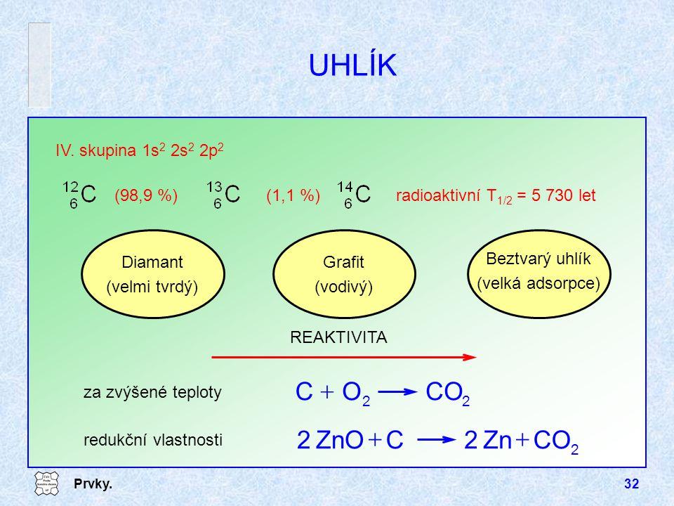 Prvky.32 UHLÍK IV. skupina 1s 2 2s 2 2p 2 REAKTIVITA Diamant (velmi tvrdý) Grafit (vodivý) Beztvarý uhlík (velká adsorpce) 22 COOC  za zvýšené teplot