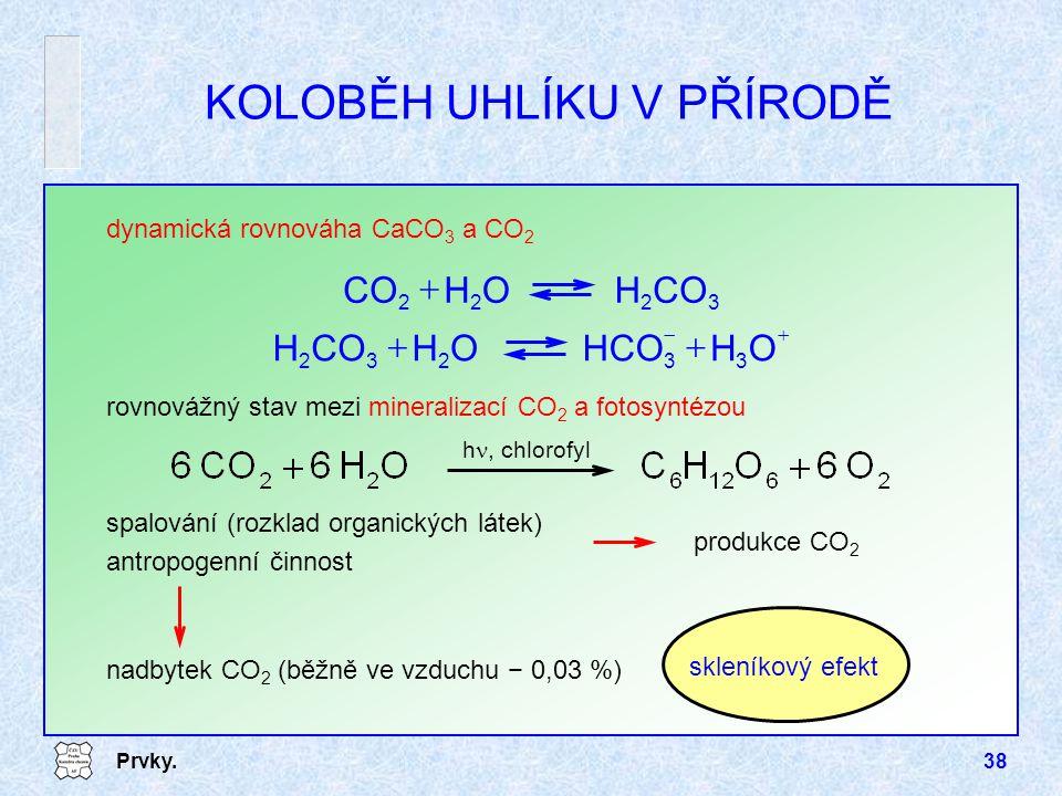 Prvky.38 KOLOBĚH UHLÍKU V PŘÍRODĚ   OHHCOOHCOH 33232 dynamická rovnováha CaCO 3 a CO 2 h, chlorofyl rovnovážný stav mezi mineralizací CO 2 a fotos