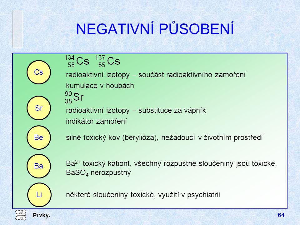 Prvky.64 NEGATIVNÍ PŮSOBENÍ silně toxický kov (berylióza), nežádoucí v životním prostředí Ba 2+ toxický kationt, všechny rozpustné sloučeniny jsou tox