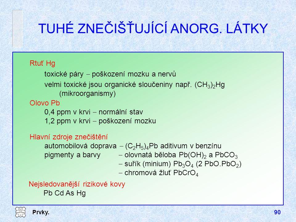 Prvky.90 TUHÉ ZNEČIŠŤUJÍCÍ ANORG. LÁTKY Rtuť Hg toxické páry  poškození mozku a nervů velmi toxické jsou organické sloučeniny např. (CH 3 ) 2 Hg (mik