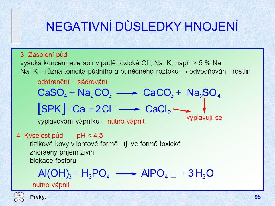 Prvky.95 3. Zasolení půd vysoká koncentrace solí v půdě toxická Cl , Na, K, např. > 5 % Na Na, K  různá tonicita půdního a buněčného roztoku  odvod