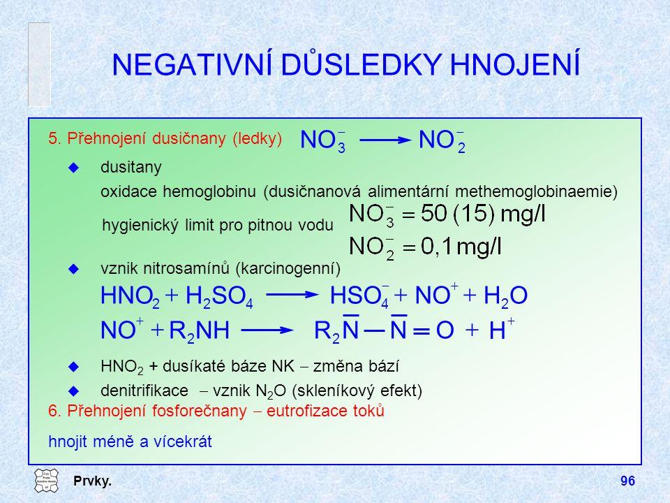Prvky.96 NEGATIVNÍ DŮSLEDKY HNOJENÍ 5. Přehnojení dusičnany (ledky) u dusitany oxidace hemoglobinu (dusičnanová alimentární methemoglobinaemie)  2 