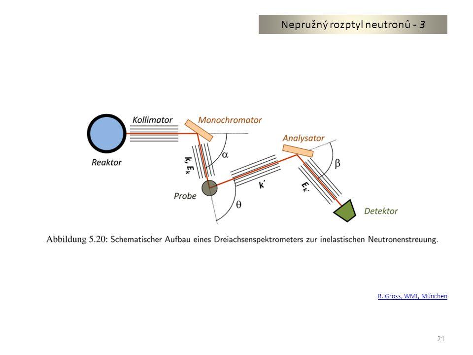 21 R. Gross, WMI, Műnchen Nepružný rozptyl neutronů - 3