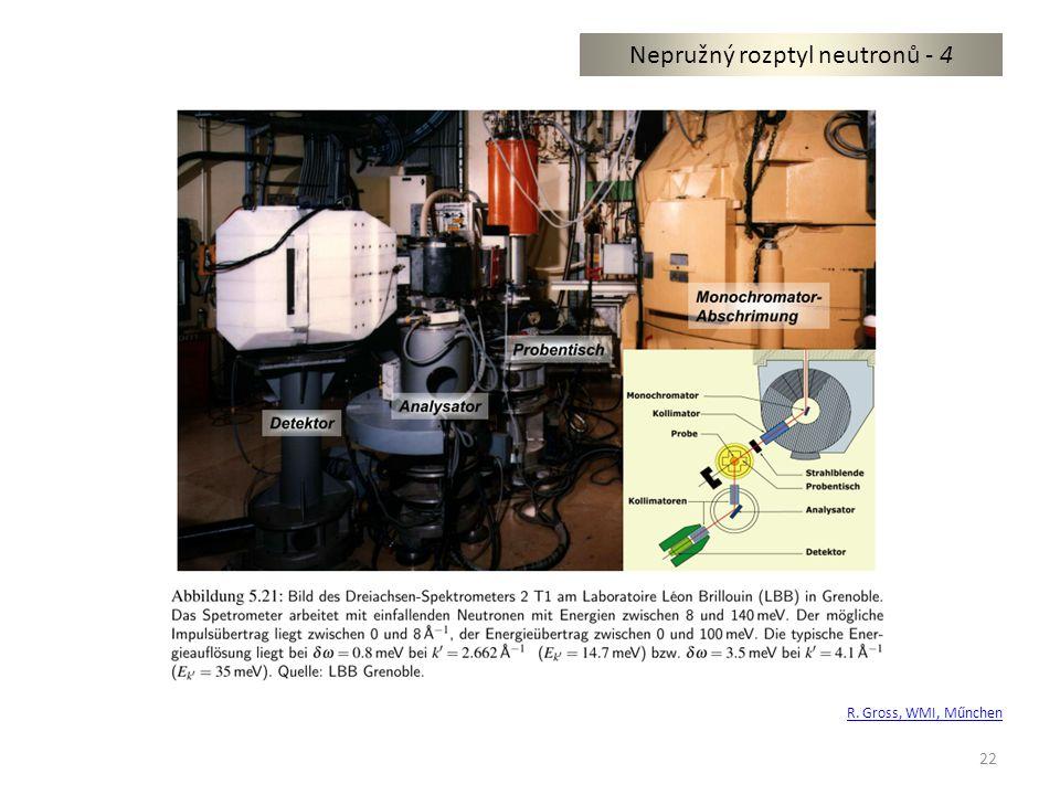 22 R. Gross, WMI, Műnchen Nepružný rozptyl neutronů - 4
