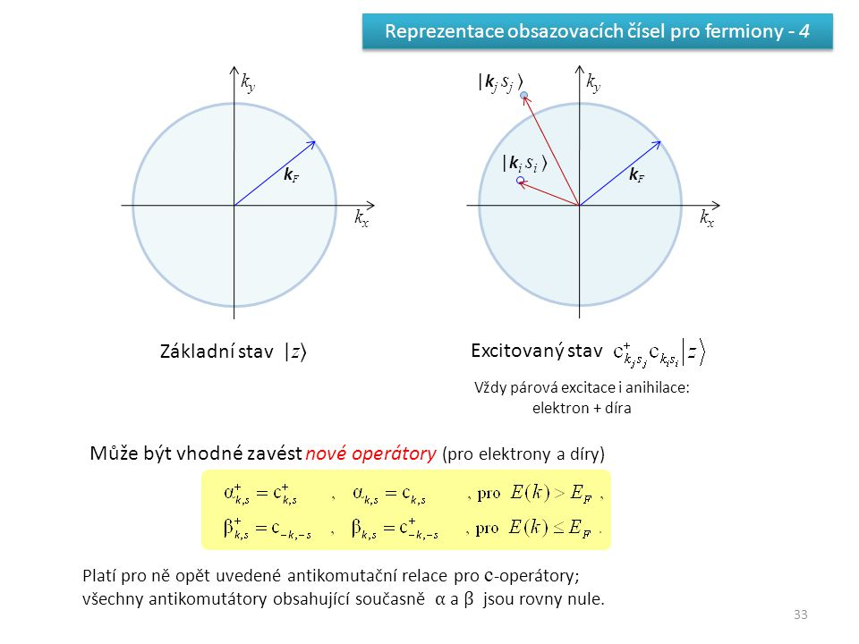 33 Reprezentace obsazovacích čísel pro fermiony - 4 kyky kxkx kFkF Základní stav | z kyky kxkx kFkF |k i s i |k j s j Excitovaný stav Vždy párová excitace i anihilace: elektron + díra Může být vhodné zavést nové operátory (pro elektrony a díry) Platí pro ně opět uvedené antikomutační relace pro c -operátory; všechny antikomutátory obsahující současně α a β jsou rovny nule.
