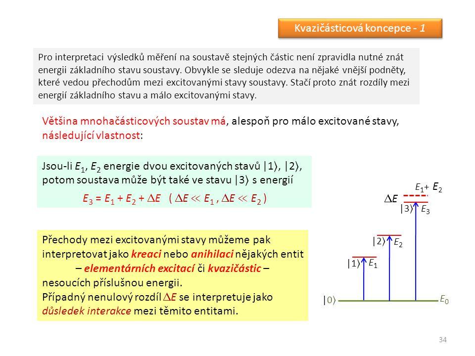 34 Kvazičásticová koncepce - 1 Pro interpretaci výsledků měření na soustavě stejných částic není zpravidla nutné znát energii základního stavu soustavy.
