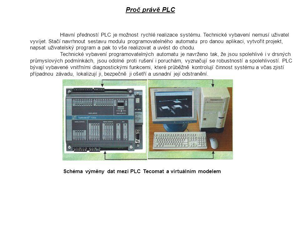 Proč právě PLC Hlavní předností PLC je možnost rychlé realizace systému. Technické vybavení nemusí uživatel vyvíjet. Stačí navrhnout sestavu modulu pr