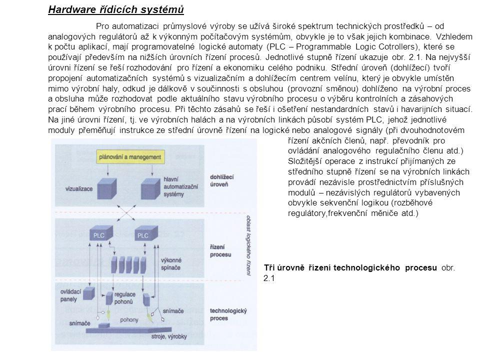 Hardware řídicích systémů Pro automatizaci průmyslové výroby se užívá široké spektrum technických prostředků – od analogových regulátorů až k výkonným počítačovým systémům, obvykle je to však jejich kombinace.