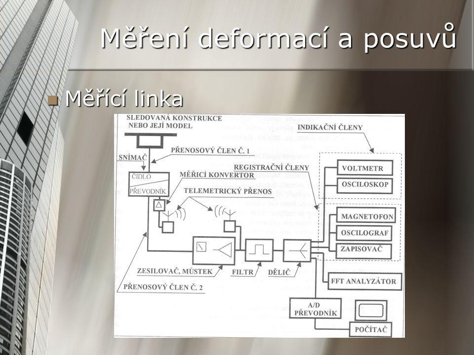 Měření deformací a posuvů Měřící linka Měřící linka