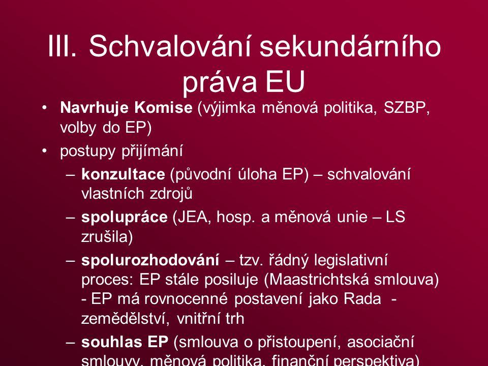 III. Schvalování sekundárního práva EU Navrhuje Komise (výjimka měnová politika, SZBP, volby do EP) postupy přijímání –konzultace (původní úloha EP) –