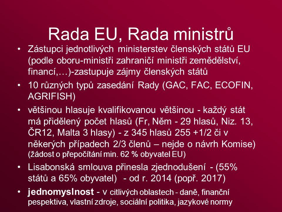 Rada EU, Rada ministrů Zástupci jednotlivých ministerstev členských států EU (podle oboru-ministři zahraničí ministři zemědělství, financí,…)-zastupuje zájmy členských států 10 různých typů zasedání Rady (GAC, FAC, ECOFIN, AGRIFISH) většinou hlasuje kvalifikovanou většinou - každý stát má přidělený počet hlasů (Fr, Něm - 29 hlasů, Niz.