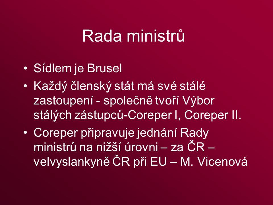 Rada ministrů Sídlem je Brusel Každý členský stát má své stálé zastoupení - společně tvoří Výbor stálých zástupců-Coreper I, Coreper II.