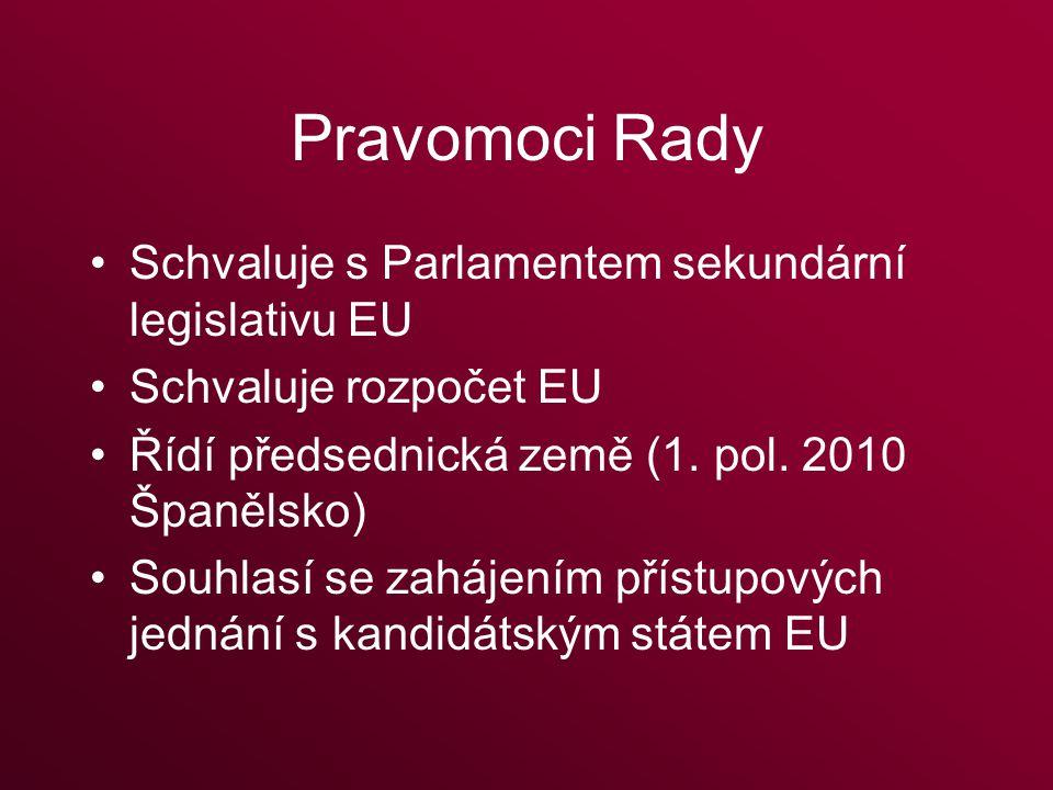 Pravomoci Rady Schvaluje s Parlamentem sekundární legislativu EU Schvaluje rozpočet EU Řídí předsednická země (1.