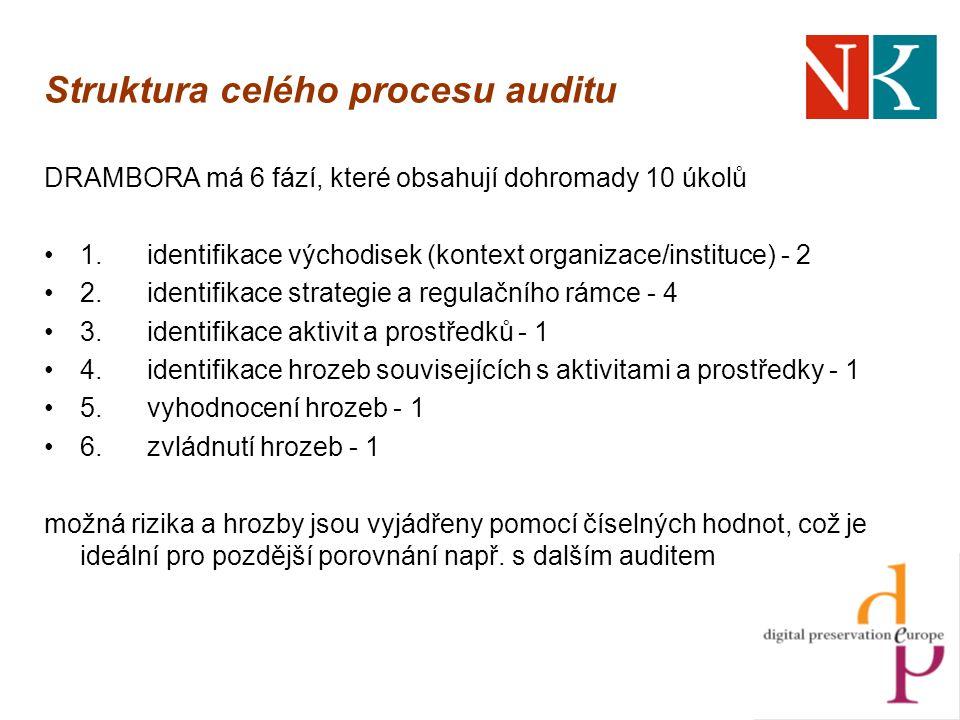 Struktura celého procesu auditu DRAMBORA má 6 fází, které obsahují dohromady 10 úkolů 1.