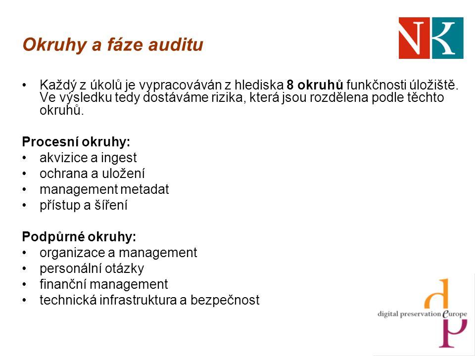 Okruhy a fáze auditu Každý z úkolů je vypracováván z hlediska 8 okruhů funkčnosti úložiště.
