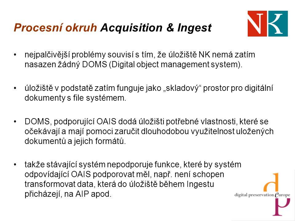 Procesní okruh Acquisition & Ingest nejpalčivější problémy souvisí s tím, že úložiště NK nemá zatím nasazen žádný DOMS (Digital object management system).