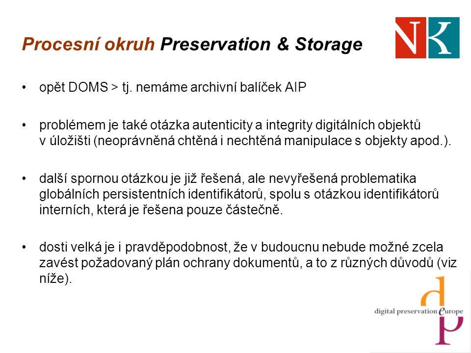 Procesní okruh Preservation & Storage opět DOMS > tj.