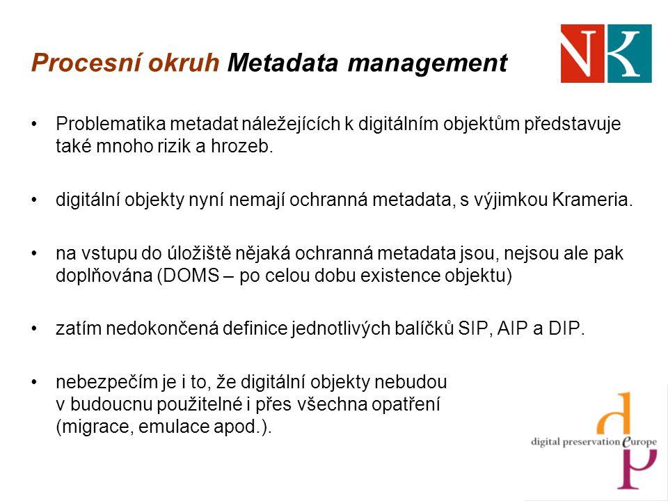 Procesní okruh Metadata management Problematika metadat náležejících k digitálním objektům představuje také mnoho rizik a hrozeb.