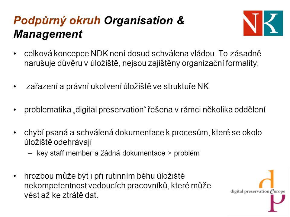 Podpůrný okruh Organisation & Management celková koncepce NDK není dosud schválena vládou.
