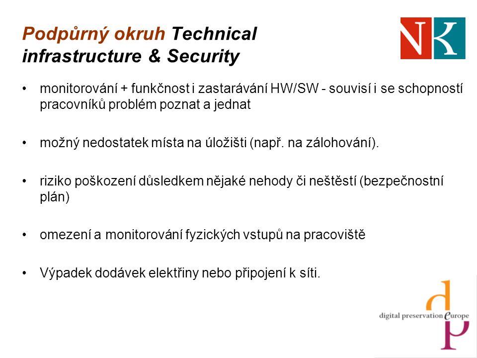 Podpůrný okruh Technical infrastructure & Security monitorování + funkčnost i zastarávání HW/SW - souvisí i se schopností pracovníků problém poznat a jednat možný nedostatek místa na úložišti (např.