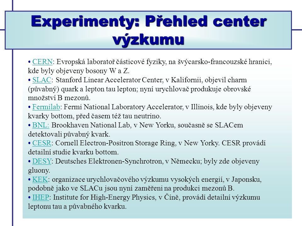 Experimenty: Přehled center výzkumu CERN: Evropská laboratoř částicové fyziky, na švýcarsko-francouzské hranici, kde byly objeveny bosony W a Z.CERN SLAC: Stanford Linear Accelerator Center, v Kalifornii, objevil charm (půvabný) quark a lepton tau lepton; nyní urychlovač produkuje obrovské množství B mezonů.SLAC Fermilab: Fermi National Laboratory Accelerator, v Illinois, kde byly objeveny kvarky bottom, před časem též tau neutrino.Fermilab BNL: Brookhaven National Lab, v New Yorku, současně se SLACem detektovali půvabný kvark.BNL: CESR: Cornell Electron-Positron Storage Ring, v New Yorky.