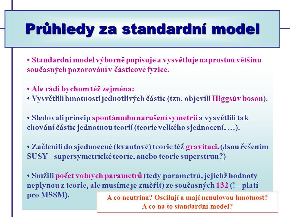 Průhledy za standardní model Standardní model výborně popisuje a vysvětluje naprostou většinu současných pozorování v částicové fyzice.