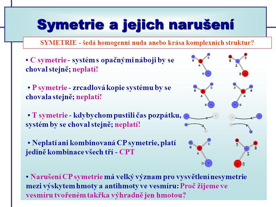 Symetrie a jejich narušení C symetrie - systém s opačnými náboji by se choval stejně; neplatí.