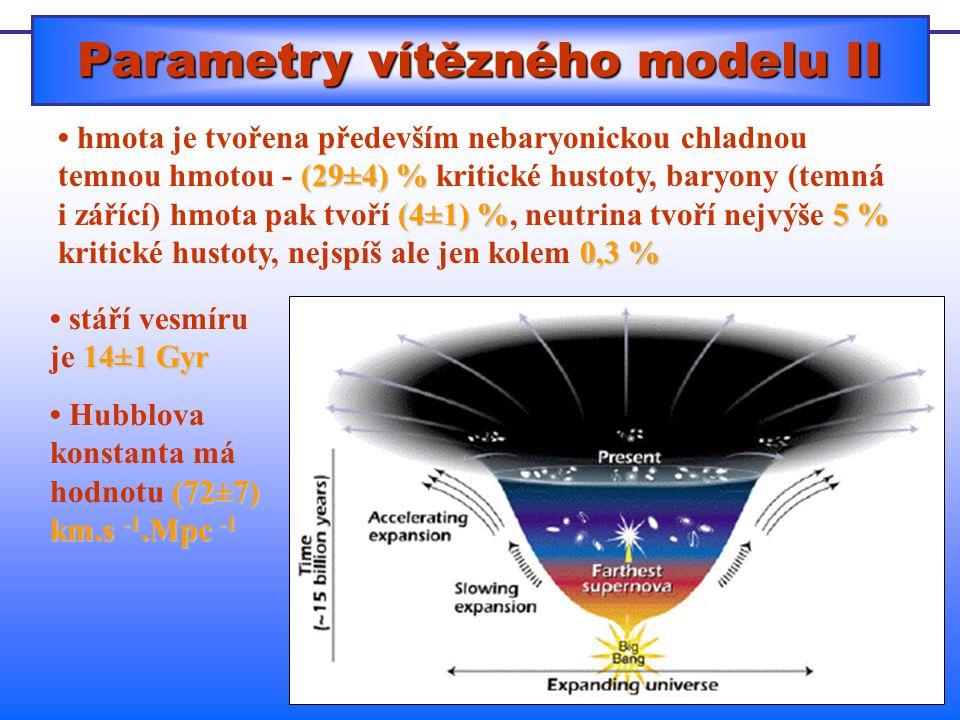 Parametry vítězného modelu II (29±4) % (4±1)%5 % 0,3 % hmota je tvořena především nebaryonickou chladnou temnou hmotou - (29±4) % kritické hustoty, baryony (temná i zářící) hmota pak tvoří (4±1) %, neutrina tvoří nejvýše 5 % kritické hustoty, nejspíš ale jen kolem 0,3 % 14±1 Gyr stáří vesmíru je 14±1 Gyr (72±7) km.s -1.Mpc -1 Hubblova konstanta má hodnotu (72±7) km.s -1.Mpc -1