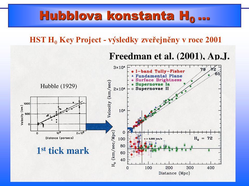 Hubblova konstanta H 0... HST H 0 Key Project - výsledky zveřejněny v roce 2001